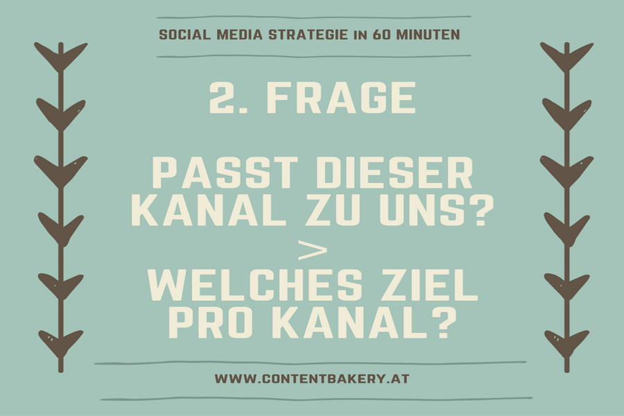Social Media Strategie in 3 Schritten – Frage 2